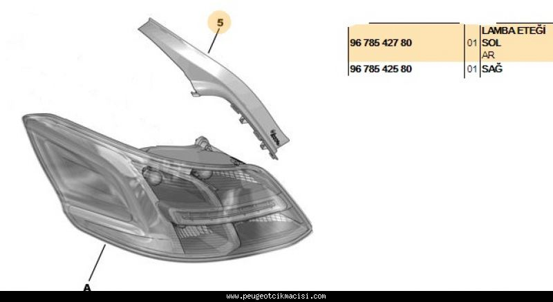 Peugeot 301 Stop Kenar Plastiği